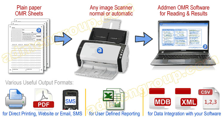 Optical Mark Reader Software